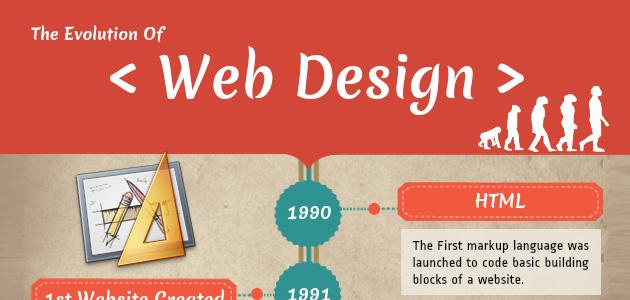 Infografia d'evolució del disseny web