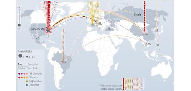 Mapa dels atacs DDoS a tot el planeta